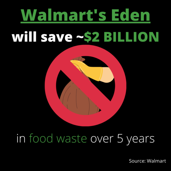Walmart's Eden Project to Prevent food waste