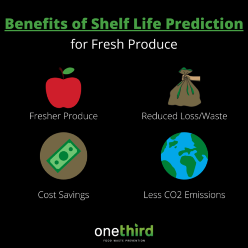 Benefits of shelf life prediction