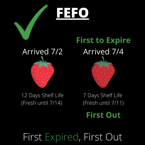 FEFO fresh produce