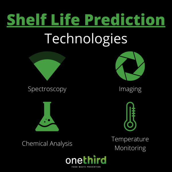 types of shelf life prediction technologies for fresh produce