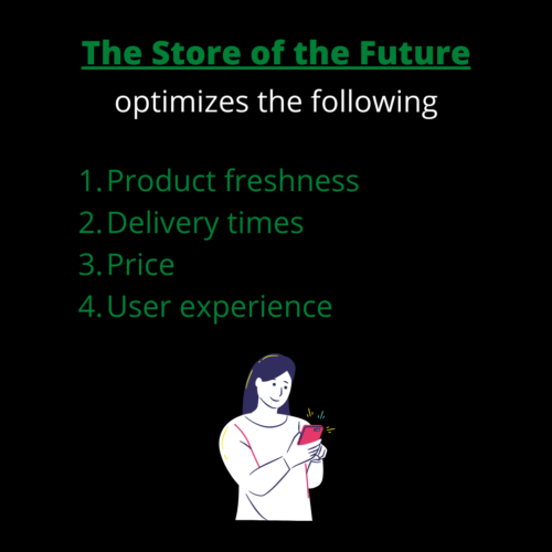 grocery store of the future